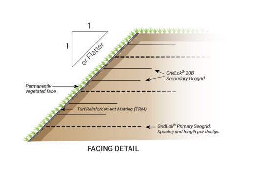 RidgeScape Retaining Walls - Ridge Rock Co